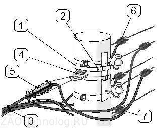 провод пвс 3х4 б м электрик дом строй